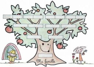 arbregenealogique